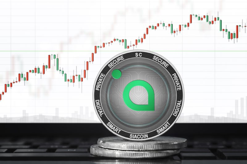 Siacoin 가격 예측